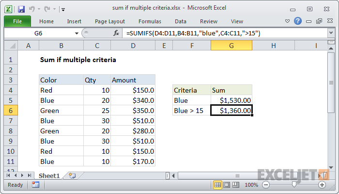 Excel formula: Sum if multiple criteria