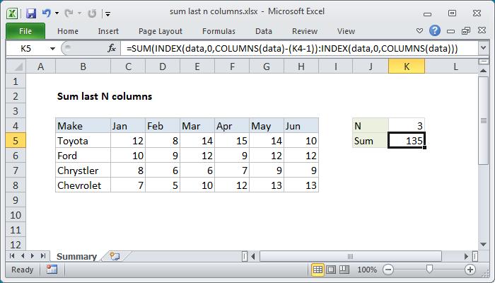 Excel Formula Sum Last N Columns Exceljet