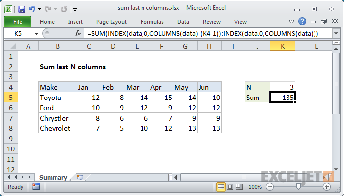 Excel Spreadsheet Formulas Sum