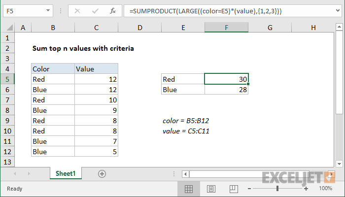 Excel formula: Sum top n values with criteria