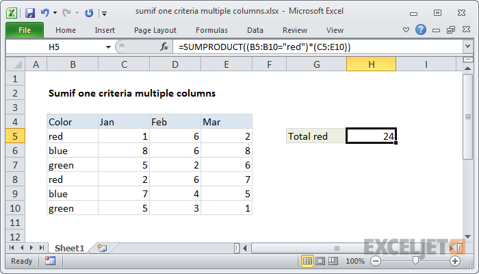Excel formula: Sum if one criteria multiple columns