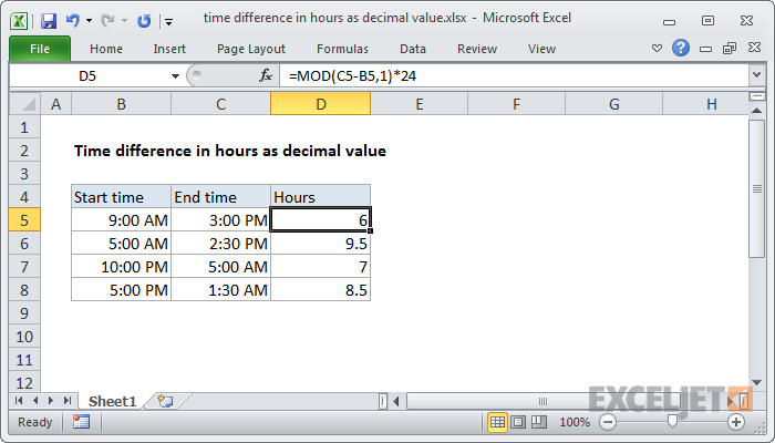 Excel formula: Time difference in hours as decimal value