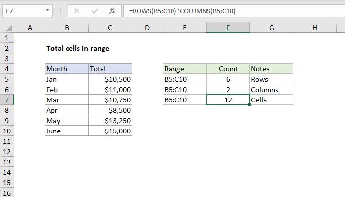 Excel formula: Total cells in a range