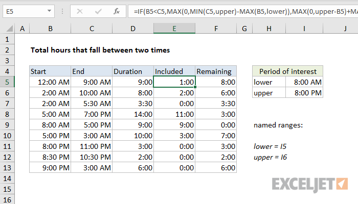 Excel formula: Total hours that fall between two times
