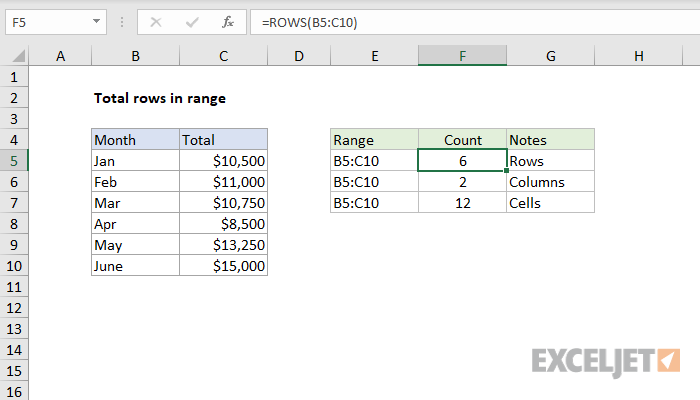 Excel formula: Total rows in range