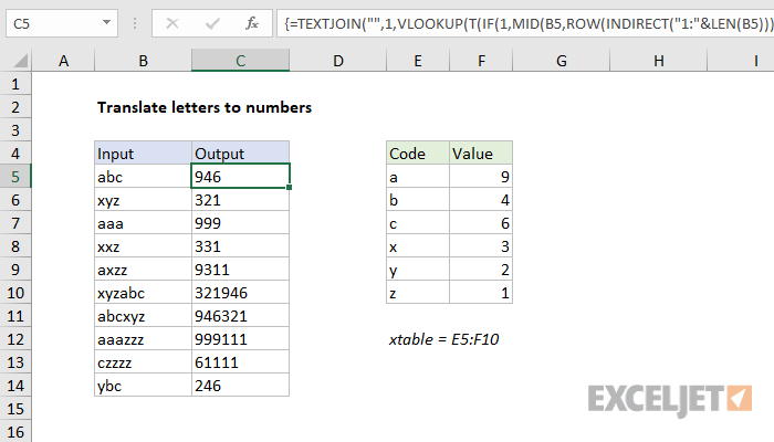 Excel formula: Translate letters to numbers