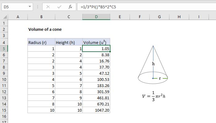 Excel formula: Volume of a cone