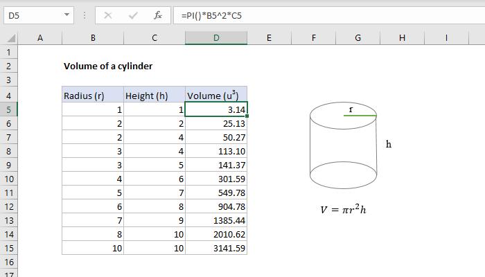Excel formula: Volume of a cylinder