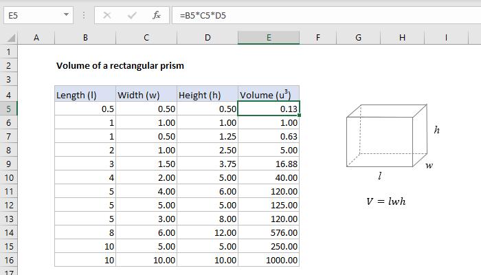 Excel formula: Volume of a rectangular prism