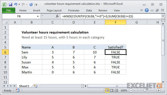 Excel formula: Volunteer hours requirement calculation