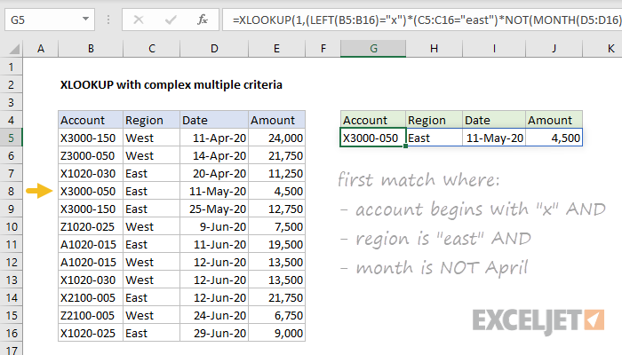 Excel formula: XLOOKUP with complex multiple criteria