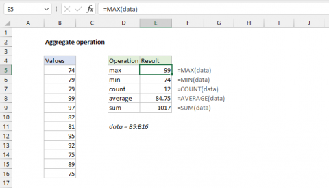 Examples of aggregate operations in Excel
