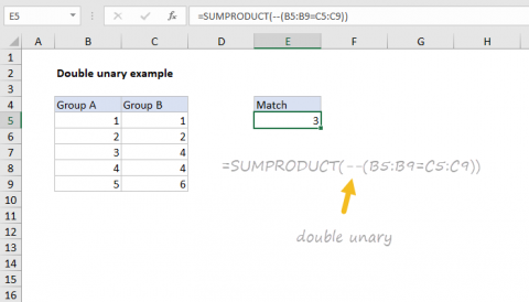 Example of double unary in Excel formula