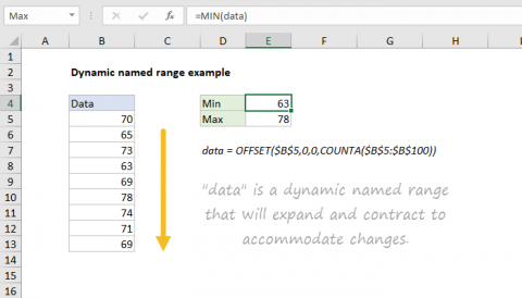 Example of a simple dynamic named range in Excel