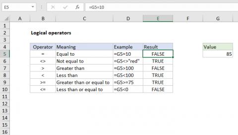 Logical operators in Excel formulas