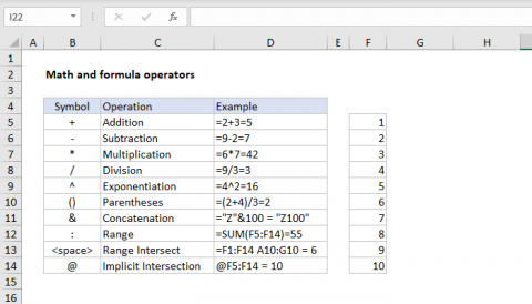 Math and Formula Operators in Excel