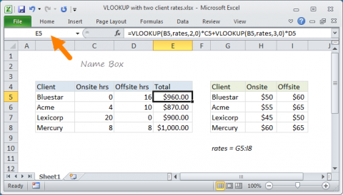 The Name Box in an Excel worksheet