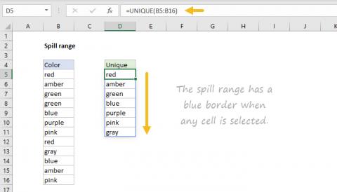Example spill range