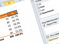 Things to know about pivot tables