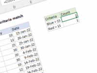 Excel formula: Count if two criteria match