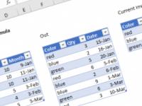 Excel formula: Basic inventory formula example