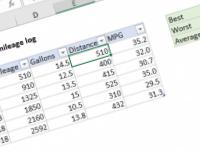 Excel formula: Odometer gas mileage log