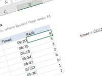 Excel formula: Rank race results