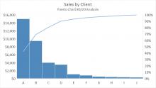 Excel Pareto chart type