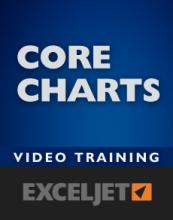 Excel Charts video training course