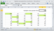 Excel formula: Highlight values greater than