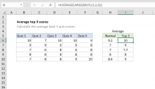 Excel formula: Average top 3 scores