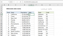 Excel formula: Abbreviate state names