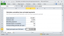 Excel formula: Calculate cumulative loan principal payments