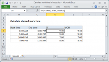 Excel formula: Calculate elapsed work time