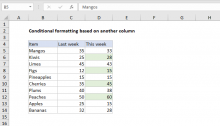 Excel formula: Conditional formatting based on another column