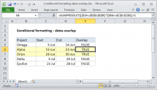 Excel formula: Conditional formatting dates overlap