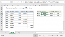 how to use the ifs in excel