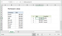 Excel formula: Find lowest n values