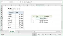 Excel formula: Find lowest n values