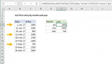 Excel formula: Get first entry by month and year