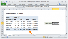 Excel formula: Get pivot table subtotal grouped date