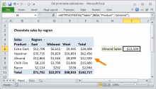Excel formula: Get pivot table subtotal