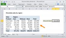 Excel formula: Get pivot table subtotal
