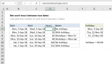 Excel formula: Get work hours between dates