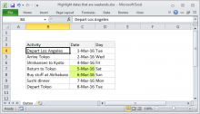 Excel formula: Highlight dates that are weekends