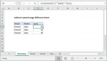 Excel formula: Indirect named range different sheet