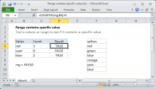 Excel formula: Value exists in a range