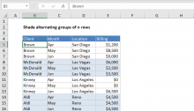 Excel formula: Shade alternating groups of n rows