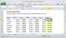 Excel formula: Sum race time splits