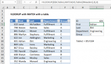 Excel formula: Two-way lookup VLOOKUP in a Table